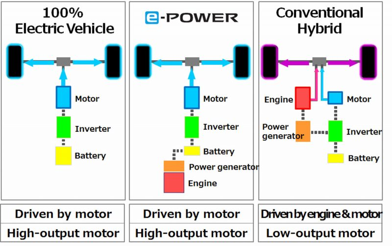 nissan-note-epower-3