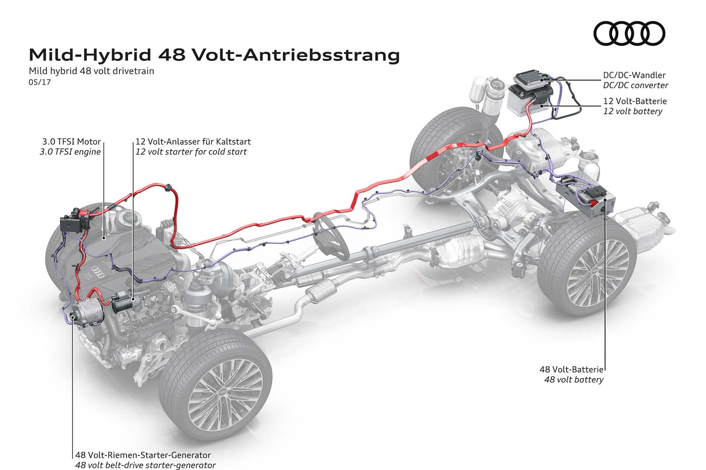 Mild Hybrid Engine Diagram Wire Data Schema Every Variant Of The Audi A8 D5 Will Be A High Civic