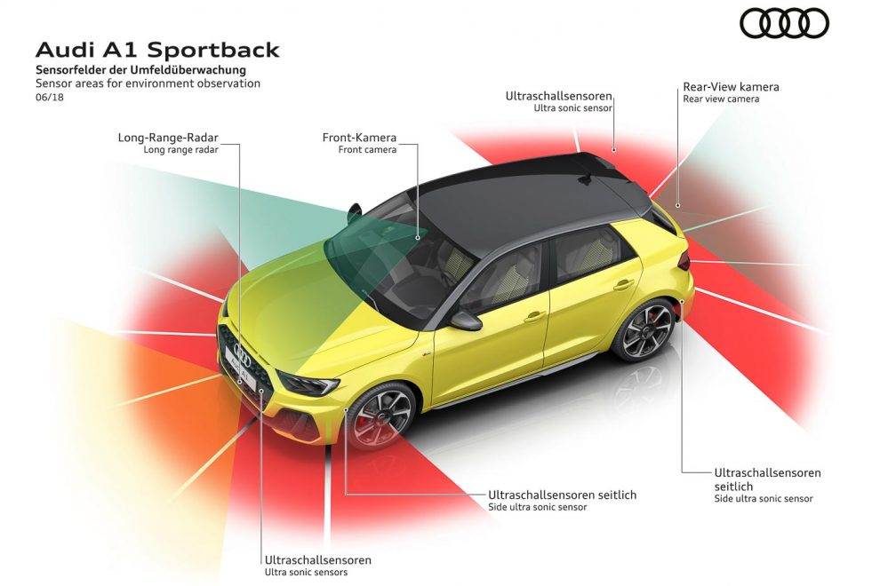 The new Audi A1 Sportback is the perfect city car for millennials